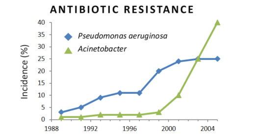 antibiotic_resistance